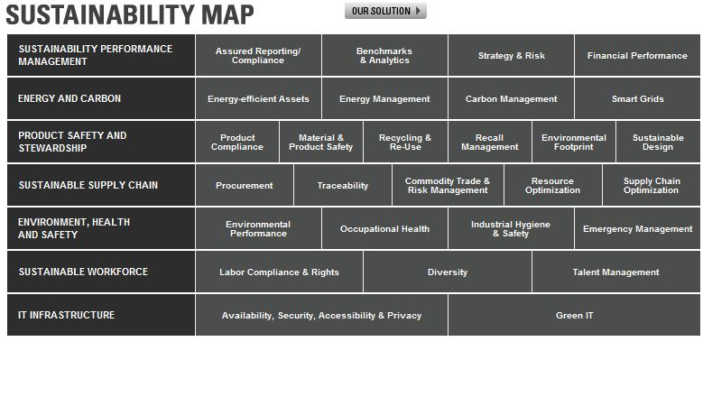 Sustainability Solution Map.JPG