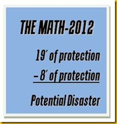 Math2012