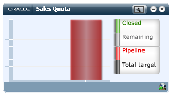 Oracle CRM V1_quota.png